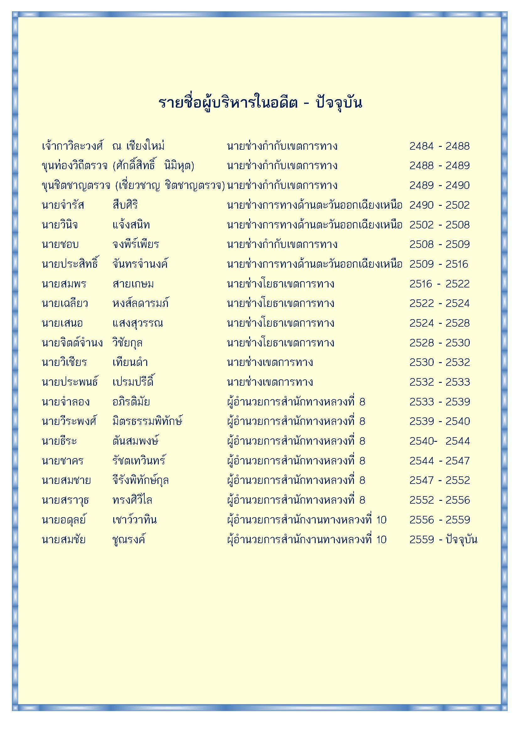 รายชื่อผู้บริหารในอดีต - ปัจจุบัน